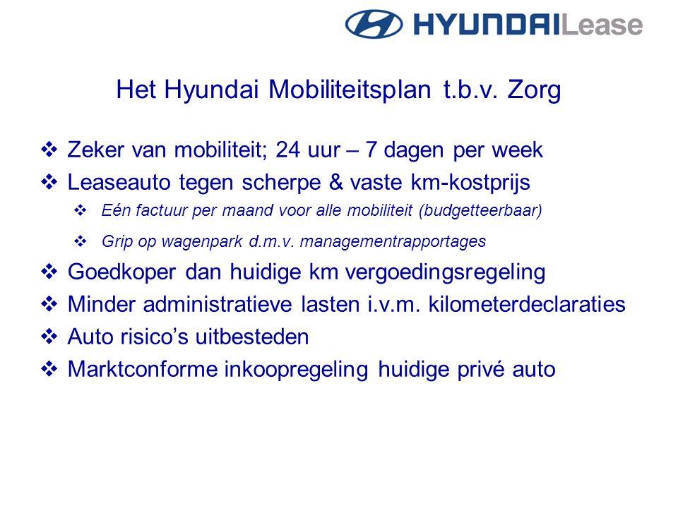 Het Hyundai Mobiliteitsplan t.b.v. Zorg  Zeker van mobiliteit; 24 uur – 7 dagen per week  Leaseauto tegen scherpe & vaste km-kostprijs  Eén factuur