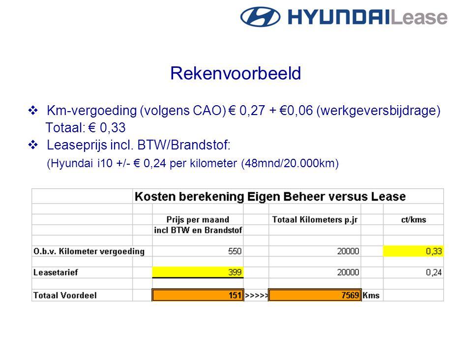 Rekenvoorbeeld  Km-vergoeding (volgens CAO) € 0,27 + €0,06 (werkgeversbijdrage) Totaal: € 0,33  Leaseprijs incl. BTW/Brandstof: (Hyundai i10 +/- € 0