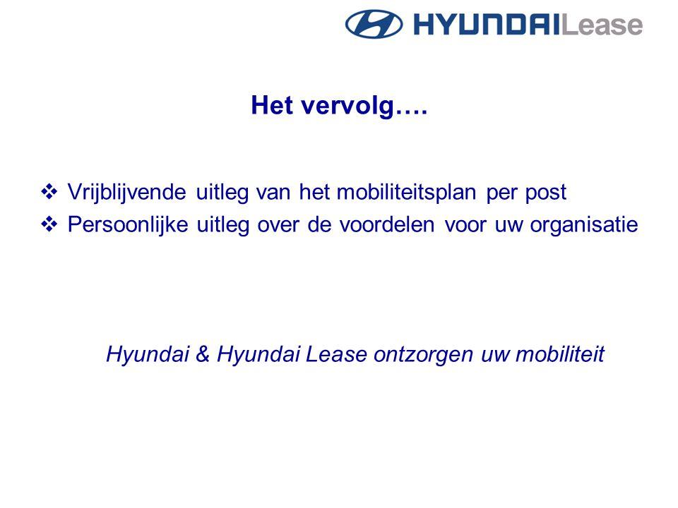 Het vervolg….  Vrijblijvende uitleg van het mobiliteitsplan per post  Persoonlijke uitleg over de voordelen voor uw organisatie Hyundai & Hyundai Le