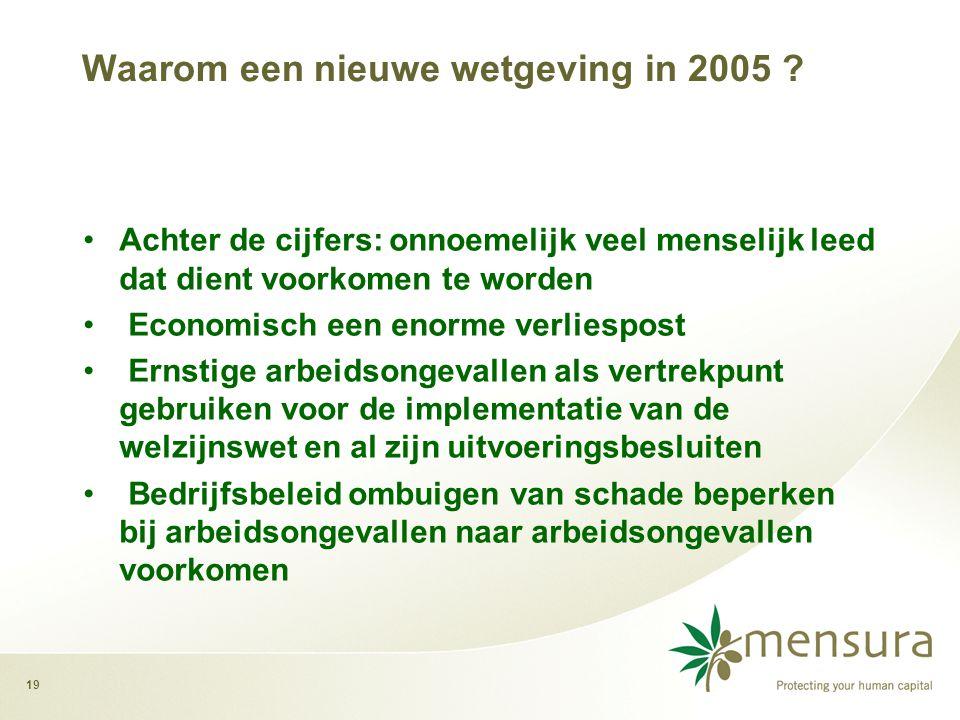 19 Waarom een nieuwe wetgeving in 2005 .
