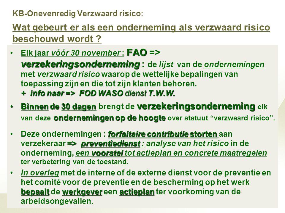 42 FAO verzekeringsonderneming + info naar => FOD WASO dienst T.W.W.