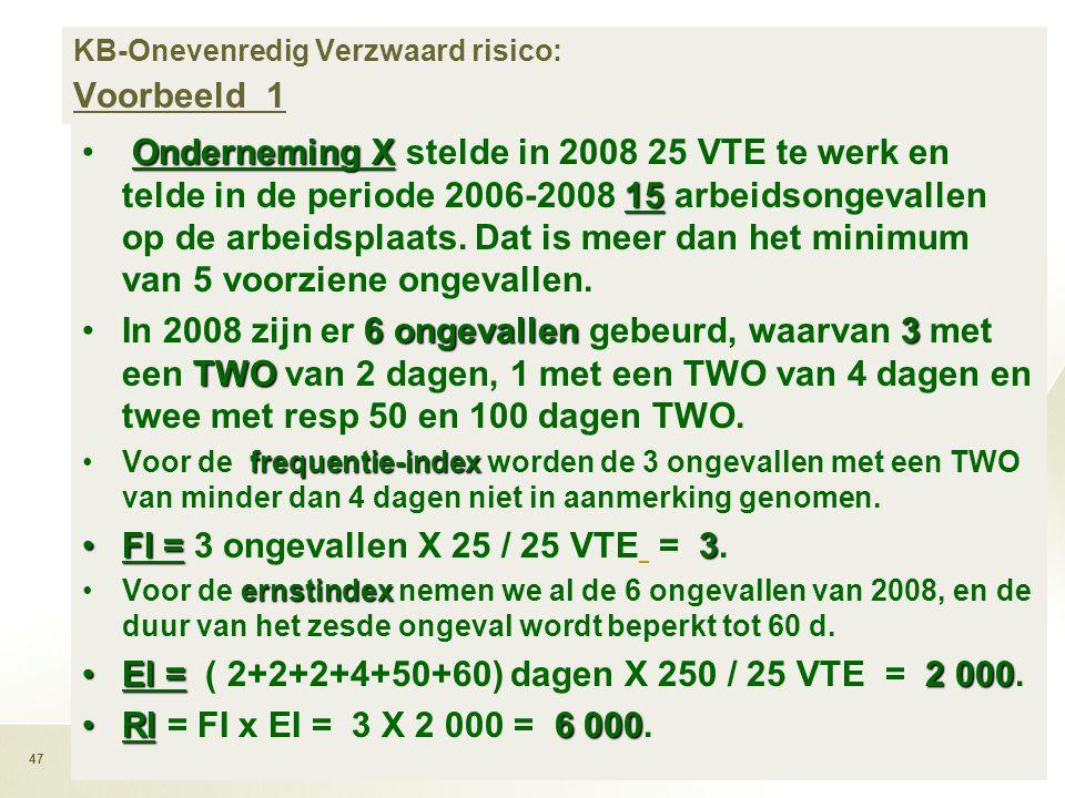 47 Onderneming X 15 • Onderneming X stelde in 2008 25 VTE te werk en telde in de periode 2006-2008 15 arbeidsongevallen op de arbeidsplaats.