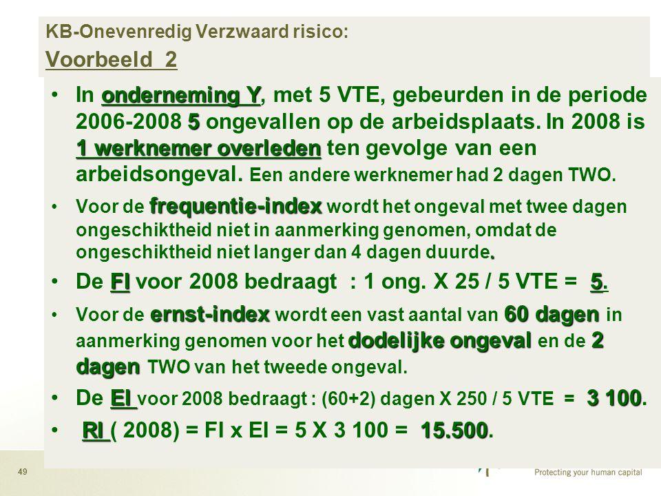 49 onderneming Y 5 1 werknemer overleden •In onderneming Y, met 5 VTE, gebeurden in de periode 2006-2008 5 ongevallen op de arbeidsplaats.
