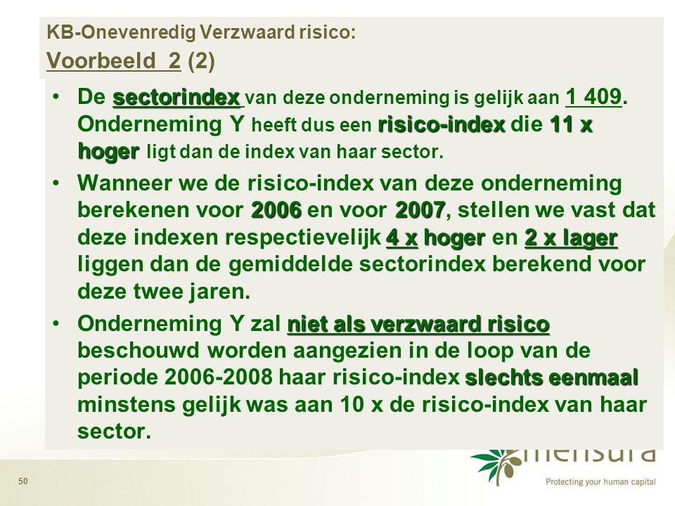 50 sectorindex risico-index11 x hoger •De sectorindex van deze onderneming is gelijk aan 1 409.