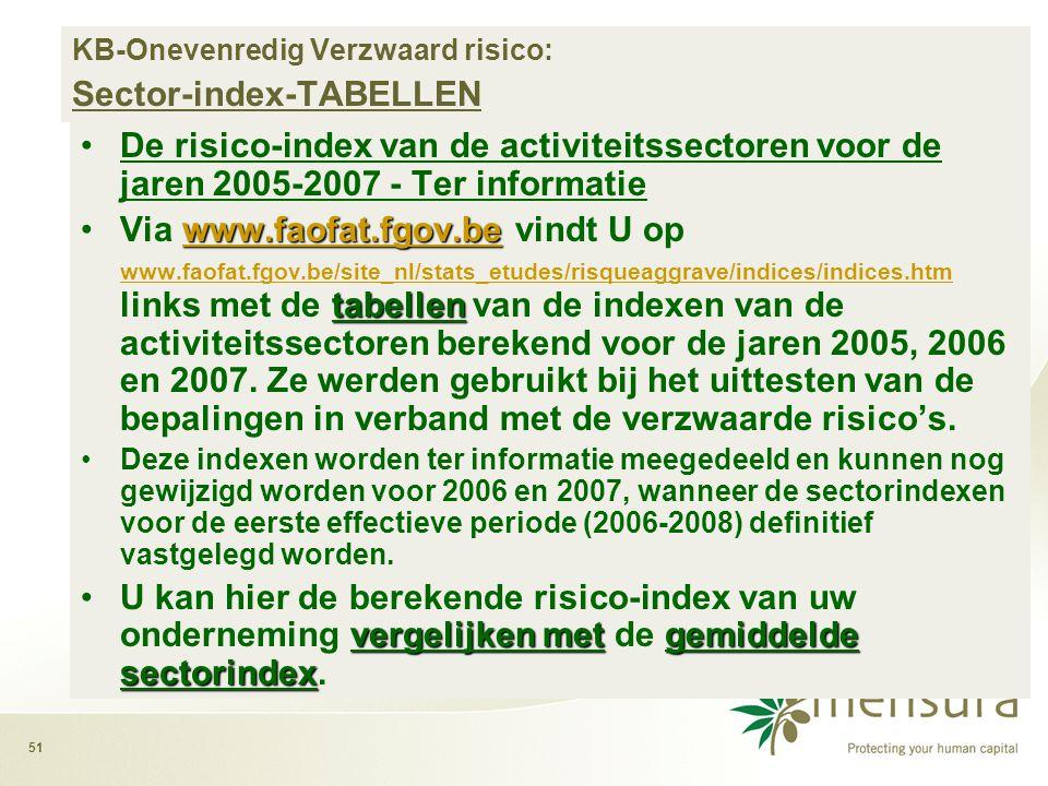 51 •De risico-index van de activiteitssectoren voor de jaren 2005-2007 - Ter informatie www.faofat.fgov.be www.faofat.fgov.be tabellen •Via www.faofat.fgov.be vindt U op www.faofat.fgov.be/site_nl/stats_etudes/risqueaggrave/indices/indices.htm links met de tabellen van de indexen van de activiteitssectoren berekend voor de jaren 2005, 2006 en 2007.
