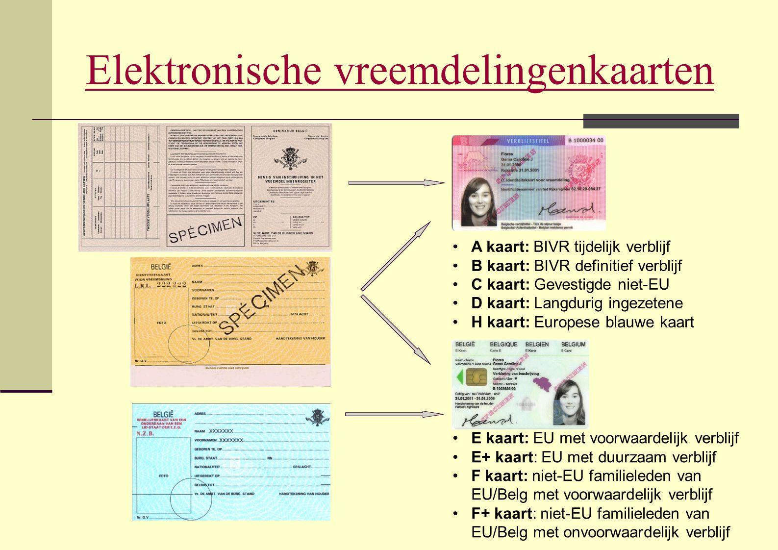 Elektronische vreemdelingenkaarten •A kaart: BIVR tijdelijk verblijf •B kaart: BIVR definitief verblijf •C kaart: Gevestigde niet-EU •D kaart: Langdur
