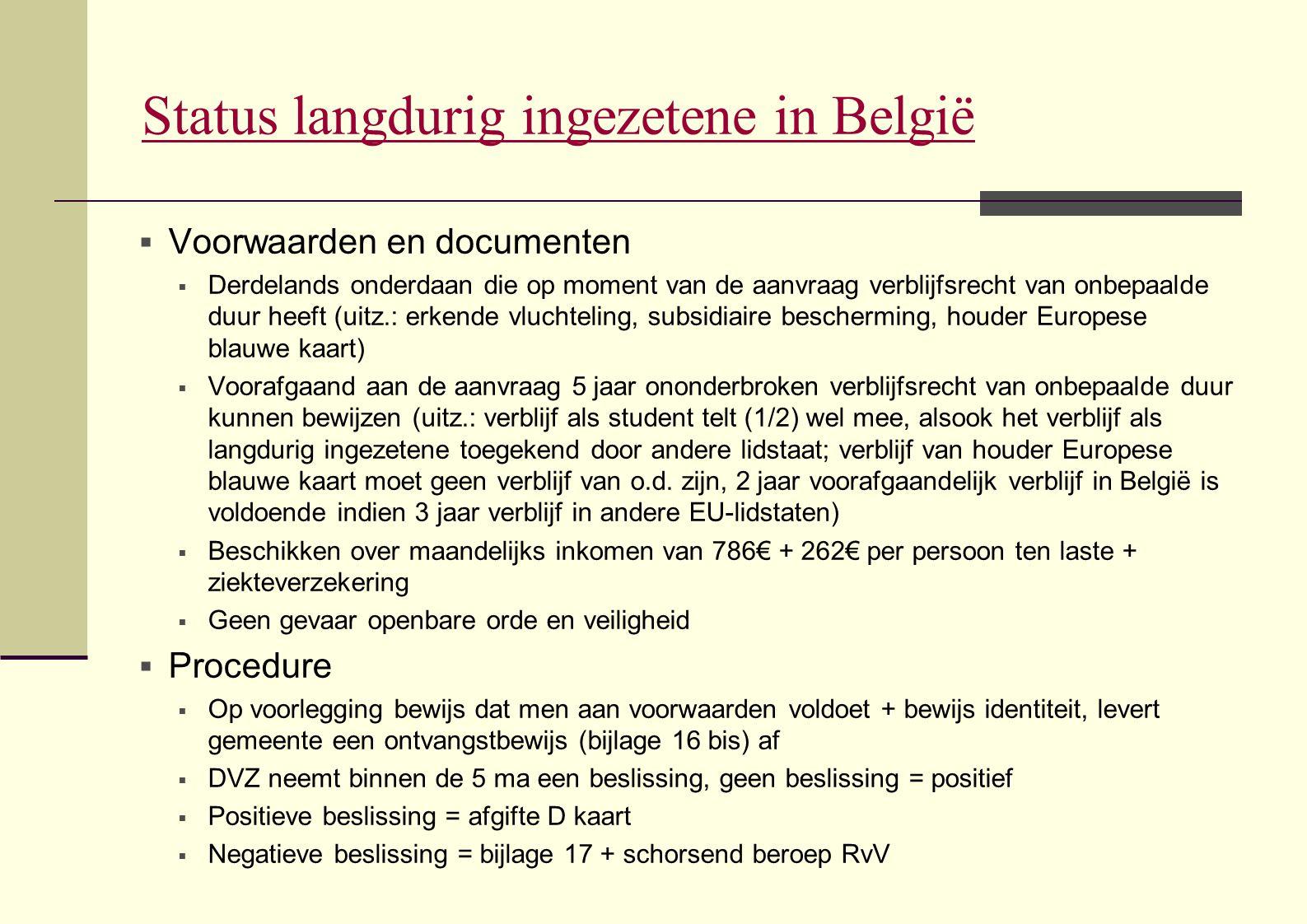 Status langdurig ingezetene in België  Voorwaarden en documenten  Derdelands onderdaan die op moment van de aanvraag verblijfsrecht van onbepaalde d