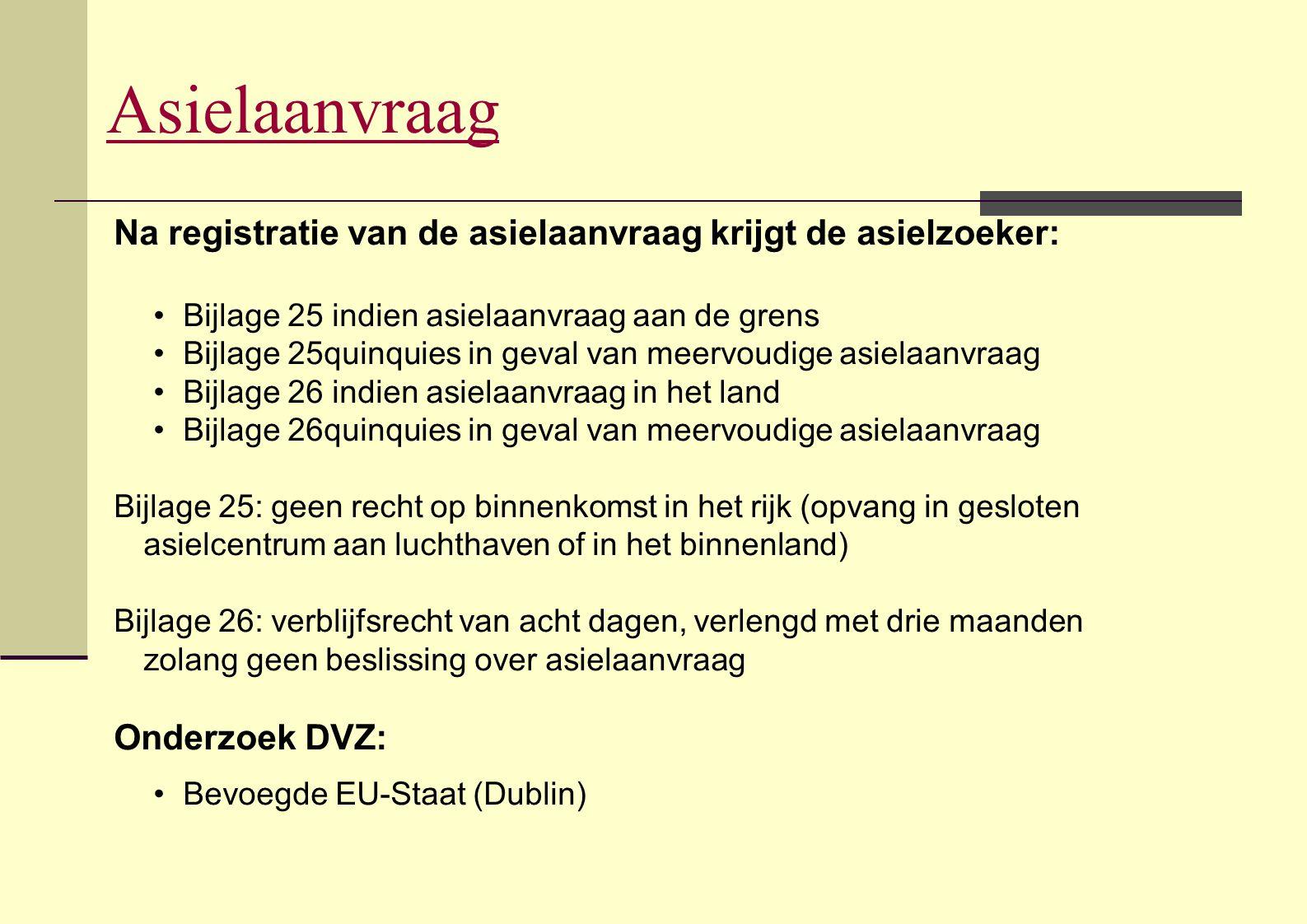 Asielaanvraag Na registratie van de asielaanvraag krijgt de asielzoeker: •Bijlage 25 indien asielaanvraag aan de grens •Bijlage 25quinquies in geval v
