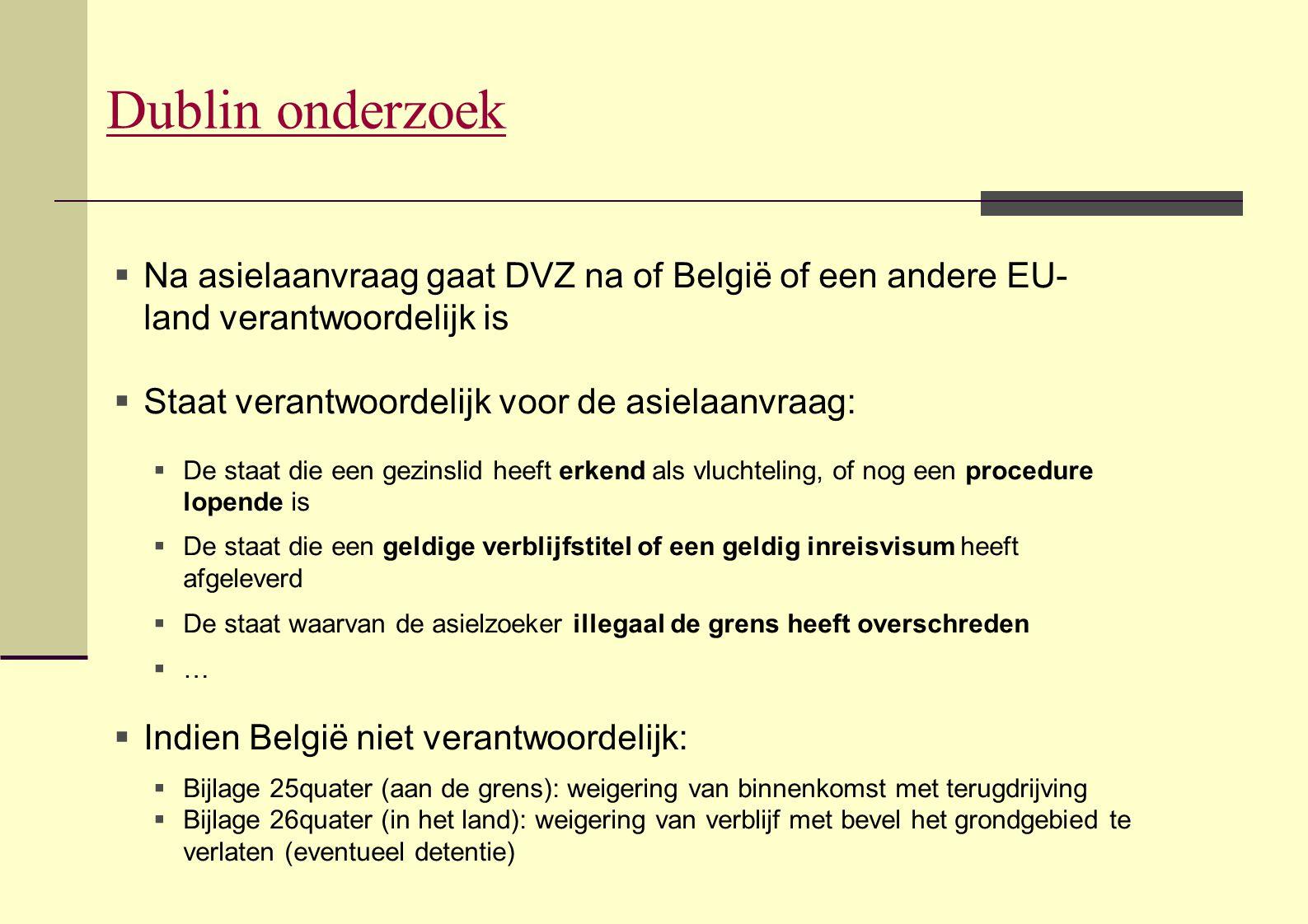 Dublin onderzoek  Na asielaanvraag gaat DVZ na of België of een andere EU- land verantwoordelijk is  Staat verantwoordelijk voor de asielaanvraag: 