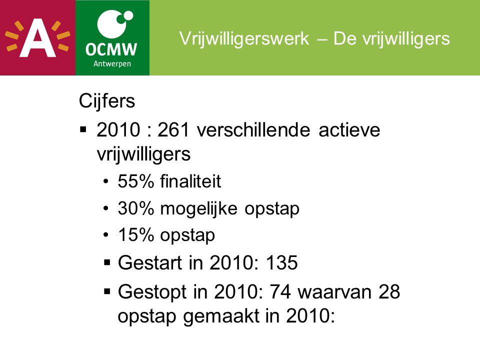 Vrijwilligerswerk – De vrijwilligers Cijfers  2010 : 261 verschillende actieve vrijwilligers •55% finaliteit •30% mogelijke opstap •15% opstap  Gest