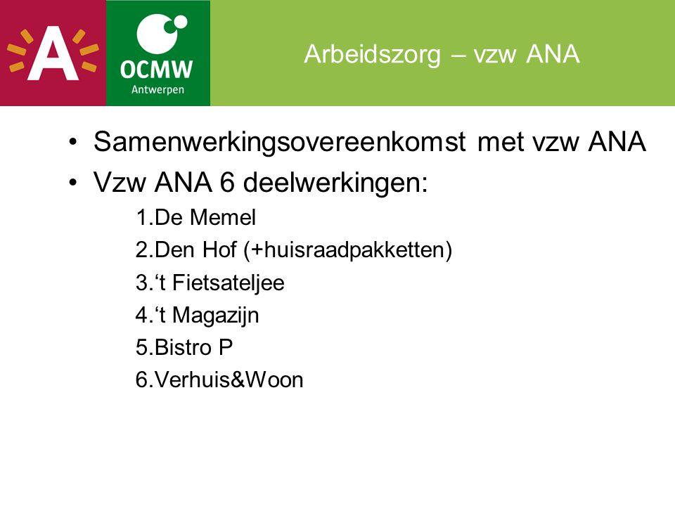 Arbeidszorg – vzw ANA •Samenwerkingsovereenkomst met vzw ANA •Vzw ANA 6 deelwerkingen: 1.De Memel 2.Den Hof (+huisraadpakketten) 3.'t Fietsateljee 4.'