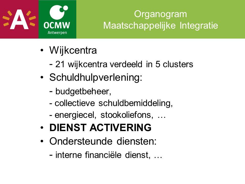 Organogram Maatschappelijke Integratie •Wijkcentra - 21 wijkcentra verdeeld in 5 clusters •Schuldhulpverlening: - budgetbeheer, - collectieve schuldbe