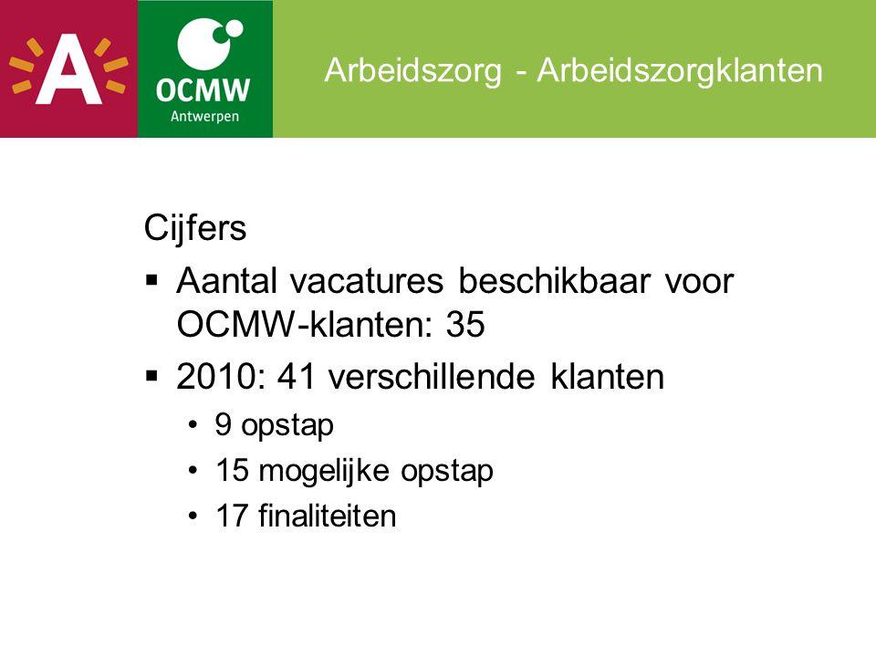 Arbeidszorg - Arbeidszorgklanten Cijfers  Aantal vacatures beschikbaar voor OCMW-klanten: 35  2010: 41 verschillende klanten •9 opstap •15 mogelijke
