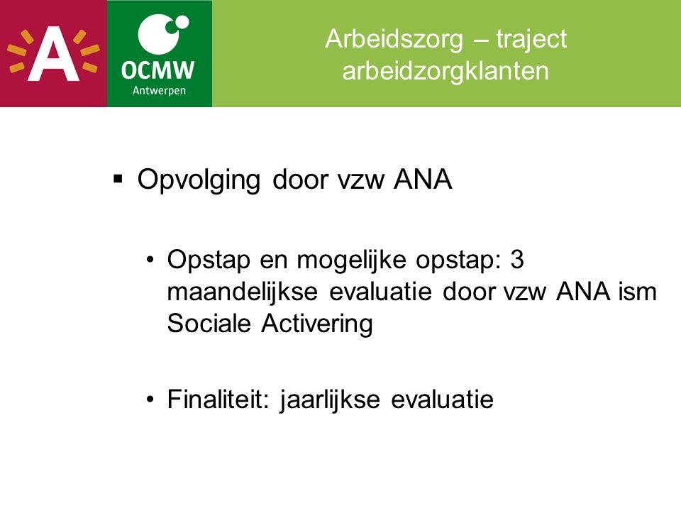 Arbeidszorg – traject arbeidzorgklanten  Opvolging door vzw ANA •Opstap en mogelijke opstap: 3 maandelijkse evaluatie door vzw ANA ism Sociale Active