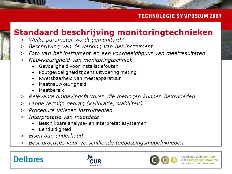 Standaard beschrijving monitoringtechnieken >Welke parameter wordt gemonitord.
