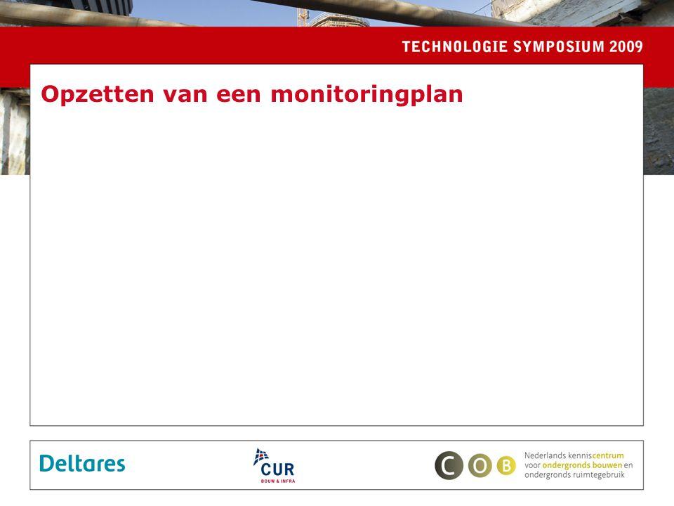 Opzetten van een monitoringplan