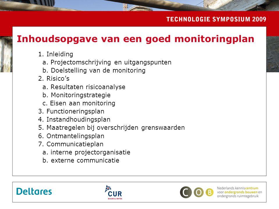 Inhoudsopgave van een goed monitoringplan 1.Inleiding a.