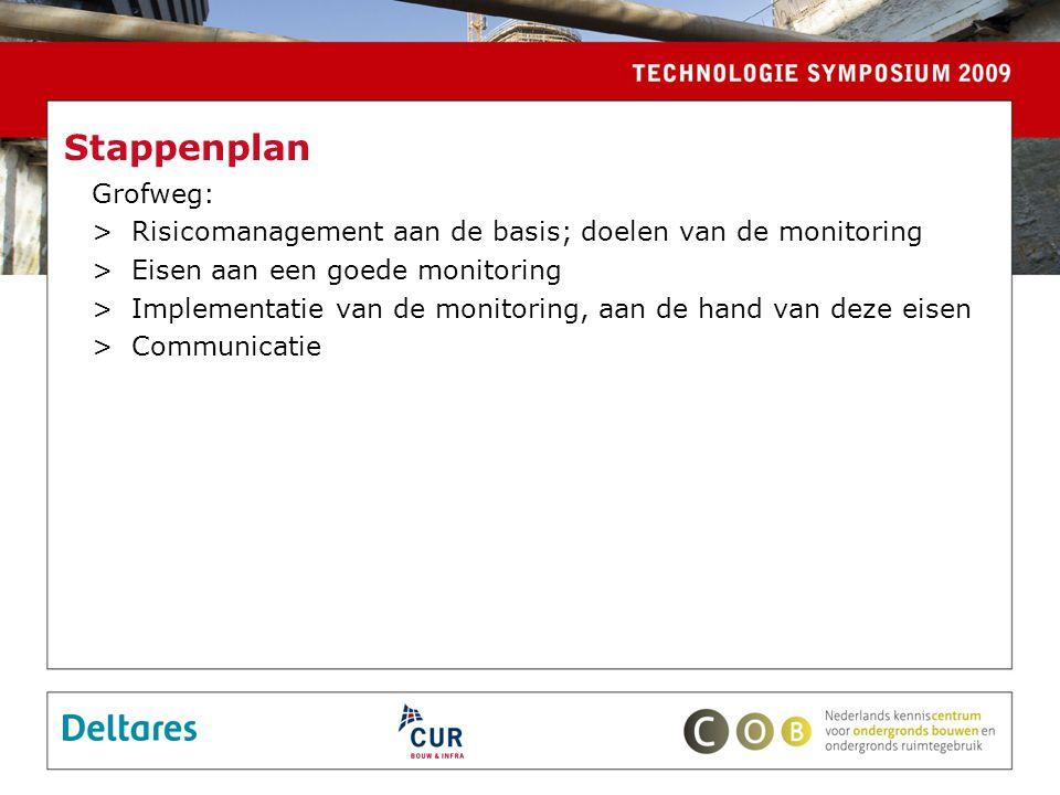 Stappenplan Grofweg: >Risicomanagement aan de basis; doelen van de monitoring >Eisen aan een goede monitoring >Implementatie van de monitoring, aan de hand van deze eisen >Communicatie