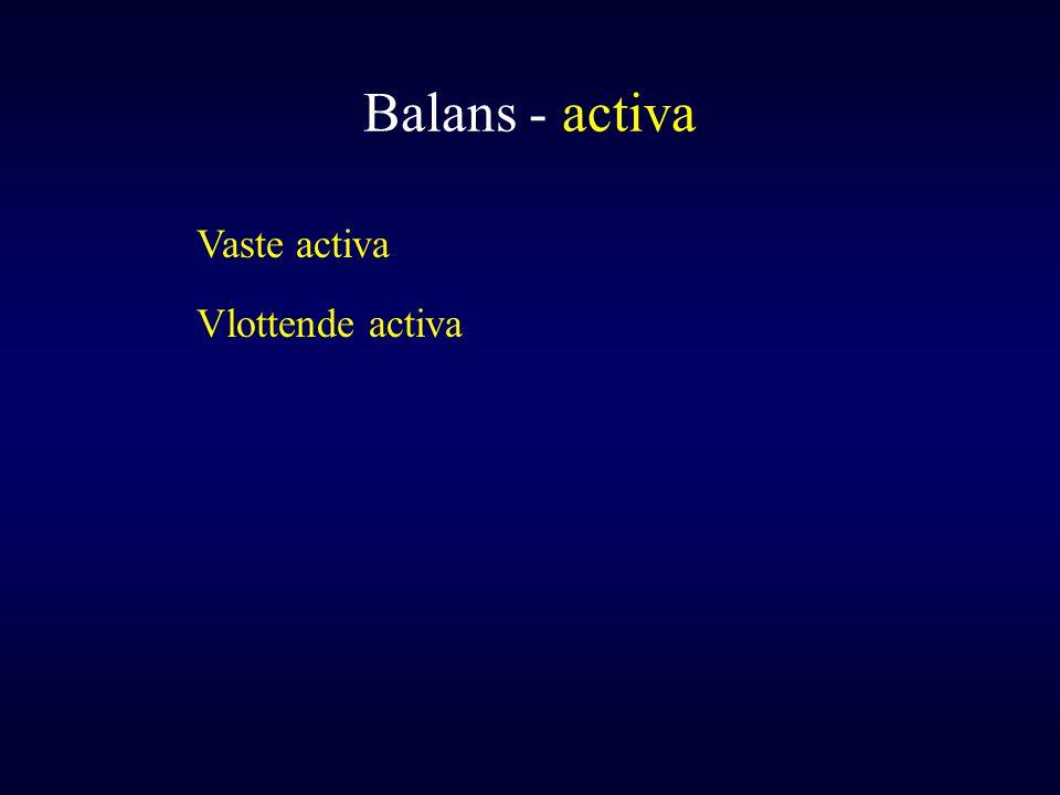 Balans - activa Vaste activa Vlottende activa