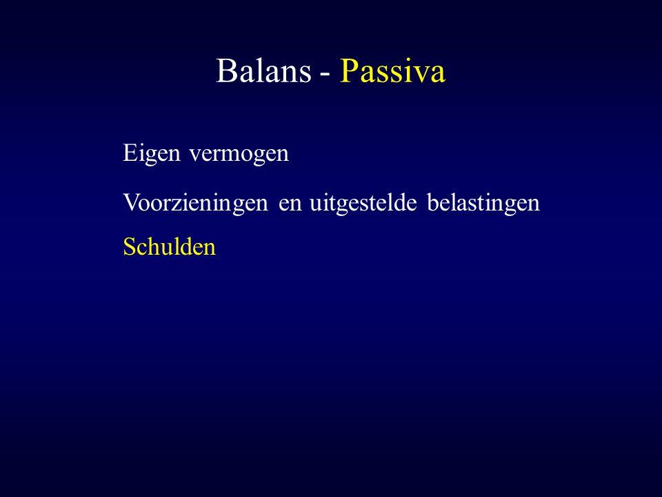 Balans - Passiva Eigen vermogen Voorzieningen en uitgestelde belastingen Schulden