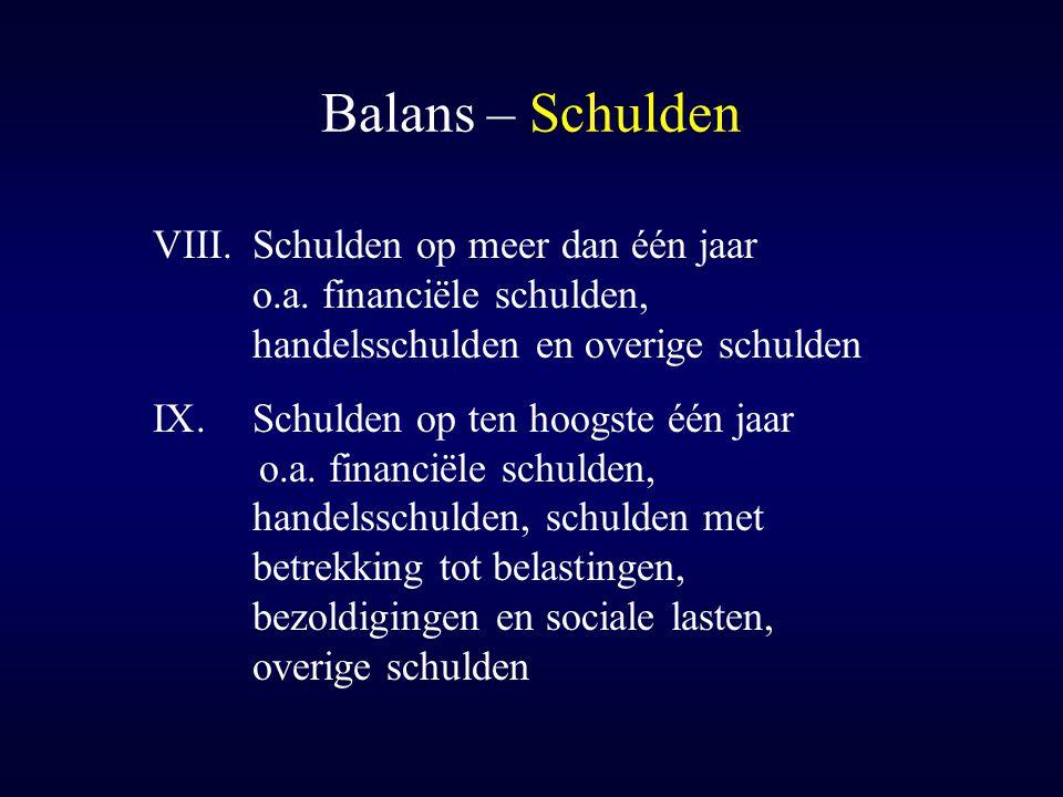 Balans – Schulden VIII.Schulden op meer dan één jaar o.a. financiële schulden, handelsschulden en overige schulden IX.Schulden op ten hoogste één jaar