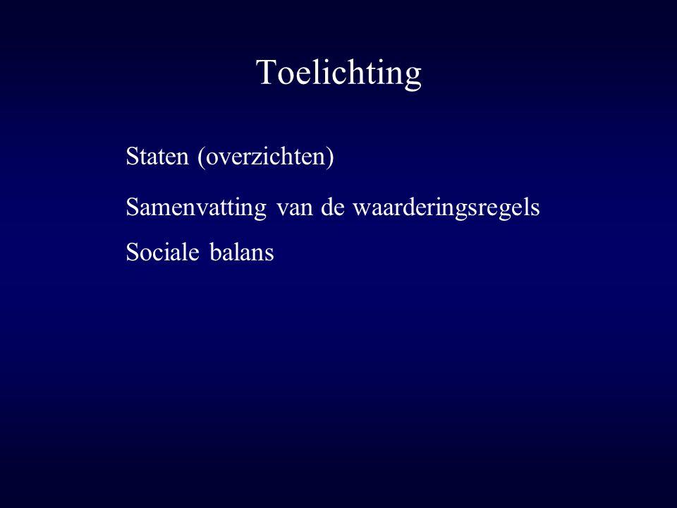 Toelichting Staten (overzichten) Samenvatting van de waarderingsregels Sociale balans