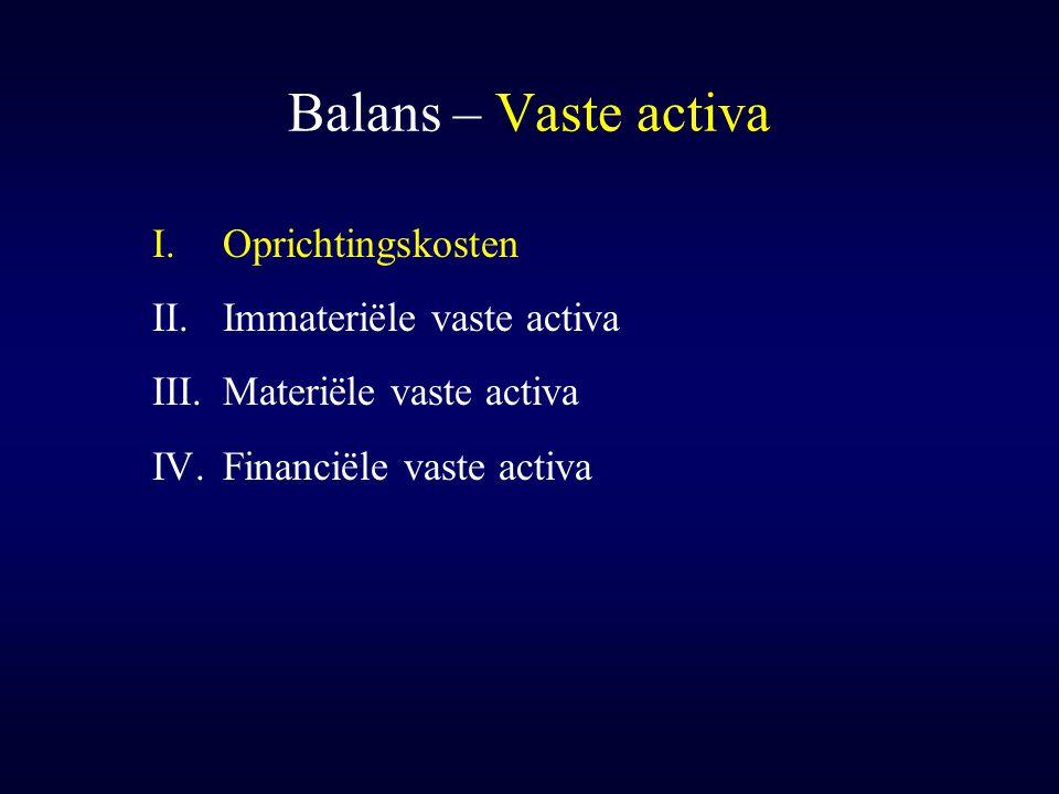 Balans – Vaste activa I.Oprichtingskosten II.Immateriële vaste activa III.Materiële vaste activa IV.Financiële vaste activa