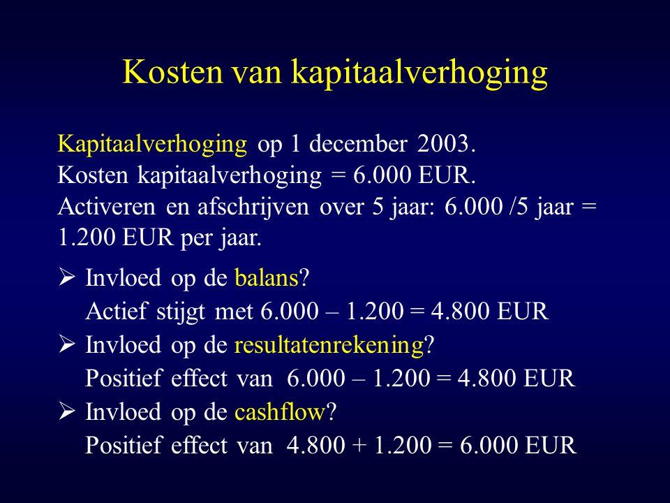 Kosten van kapitaalverhoging Kapitaalverhoging op 1 december 2003. Kosten kapitaalverhoging = 6.000 EUR. Activeren en afschrijven over 5 jaar: 6.000 /