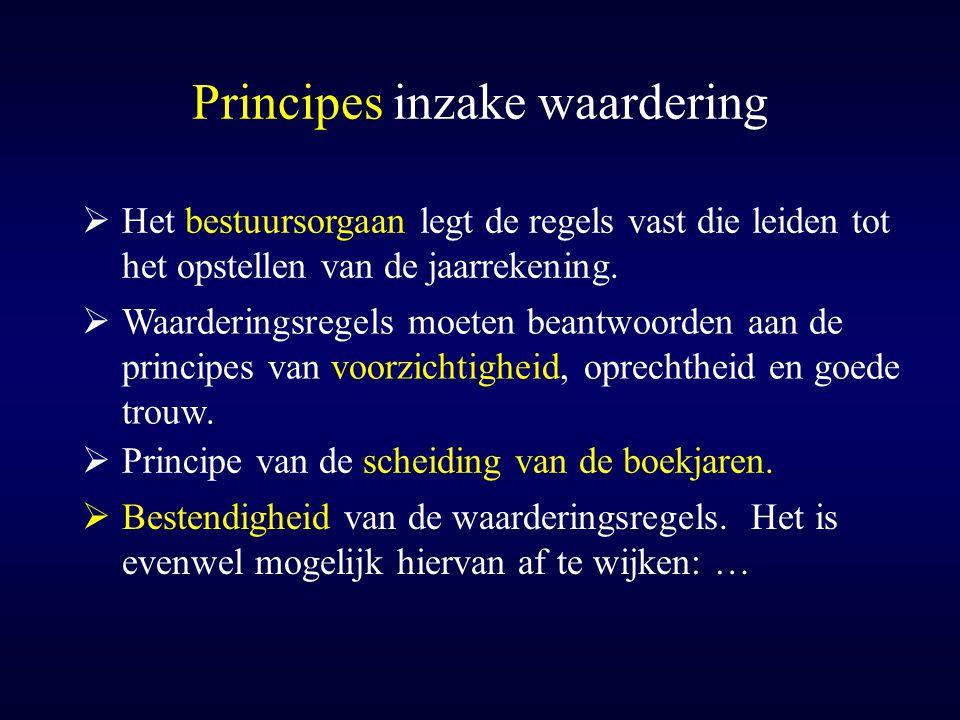 Principes inzake waardering De waarderingsregels moeten aangepast worden -naar aanleiding van een belangrijke aanpassing van.