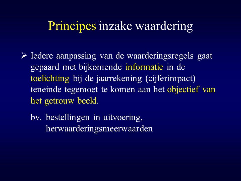 Principes inzake waardering  Iedere aanpassing van de waarderingsregels gaat gepaard met bijkomende informatie in de toelichting bij de jaarrekening