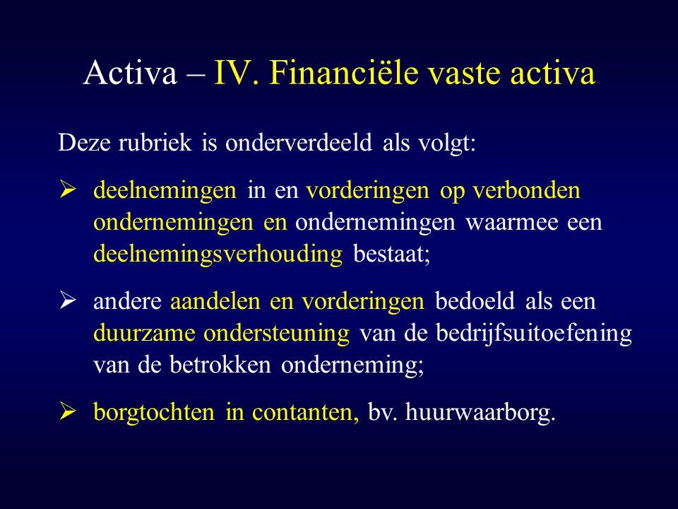 Activa – IV. Financiële vaste activa Deze rubriek is onderverdeeld als volgt:  deelnemingen in en vorderingen op verbonden ondernemingen en ondernemi
