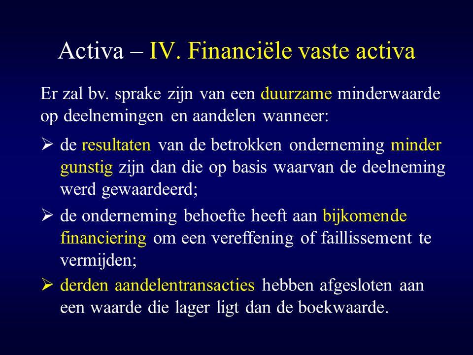 Activa – IV. Financiële vaste activa Er zal bv. sprake zijn van een duurzame minderwaarde op deelnemingen en aandelen wanneer:  de onderneming behoef