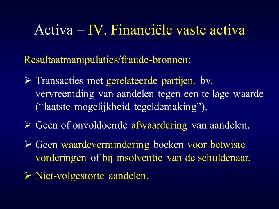Activa – IV. Financiële vaste activa  Geen waardevermindering boeken voor betwiste vorderingen of bij insolventie van de schuldenaar. Resultaatmanipu
