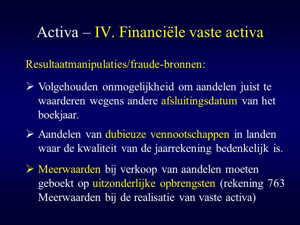 Activa – IV. Financiële vaste activa  Aandelen van dubieuze vennootschappen in landen waar de kwaliteit van de jaarrekening bedenkelijk is. Resultaat