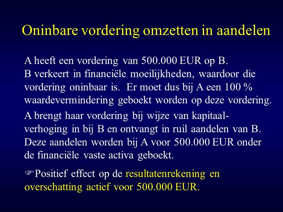 Oninbare vordering omzetten in aandelen A heeft een vordering van 500.000 EUR op B. B verkeert in financiële moeilijkheden, waardoor die vordering oni