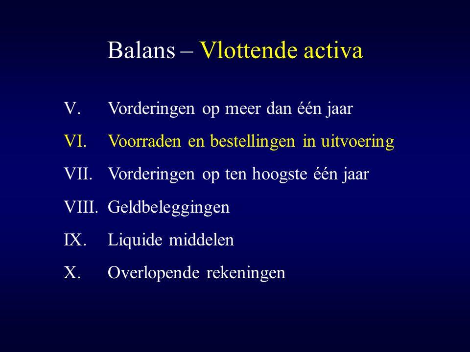 Balans – Vlottende activa V.Vorderingen op meer dan één jaar VI.Voorraden en bestellingen in uitvoering VII.Vorderingen op ten hoogste één jaar VIII.G