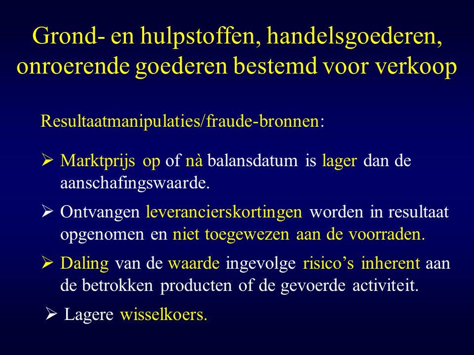 Grond- en hulpstoffen, handelsgoederen, onroerende goederen bestemd voor verkoop  Daling van de waarde ingevolge risico's inherent aan de betrokken p