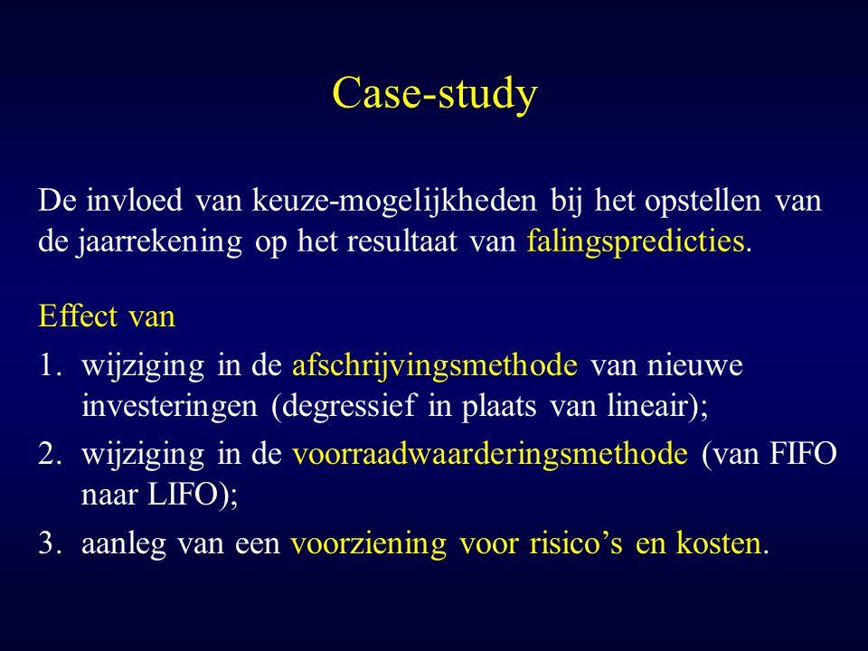Case-study De invloed van keuze-mogelijkheden bij het opstellen van de jaarrekening op het resultaat van falingspredicties. Effect van 1.wijziging in
