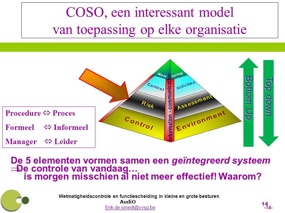 Wetmatigheidscontrole en functiescheiding in kleine en grote besturen AudiO Erik.de.smedt@vvsg.be -14-Erik.de.smedt@vvsg.be 14 COSO, een interessant m