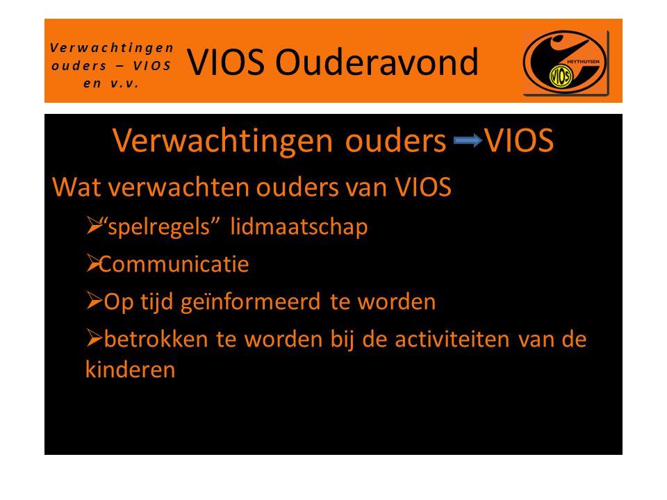 """VIOS Ouderavond Verwachtingen ouders – VIOS Wat verwachten ouders van VIOS  """"spelregels"""" lidmaatschap  Communicatie  Op tijd geïnformeerd te worden"""