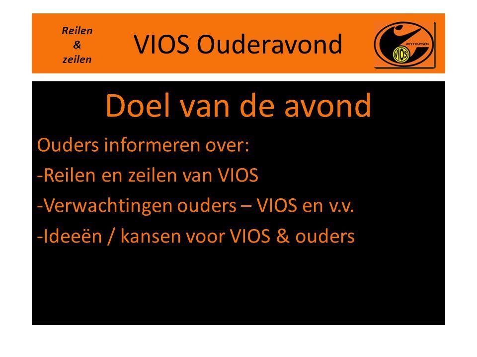 VIOS Ouderavond Doel van de avond Ouders informeren over: -Reilen en zeilen van VIOS -Verwachtingen ouders – VIOS en v.v. -Ideeën / kansen voor VIOS &