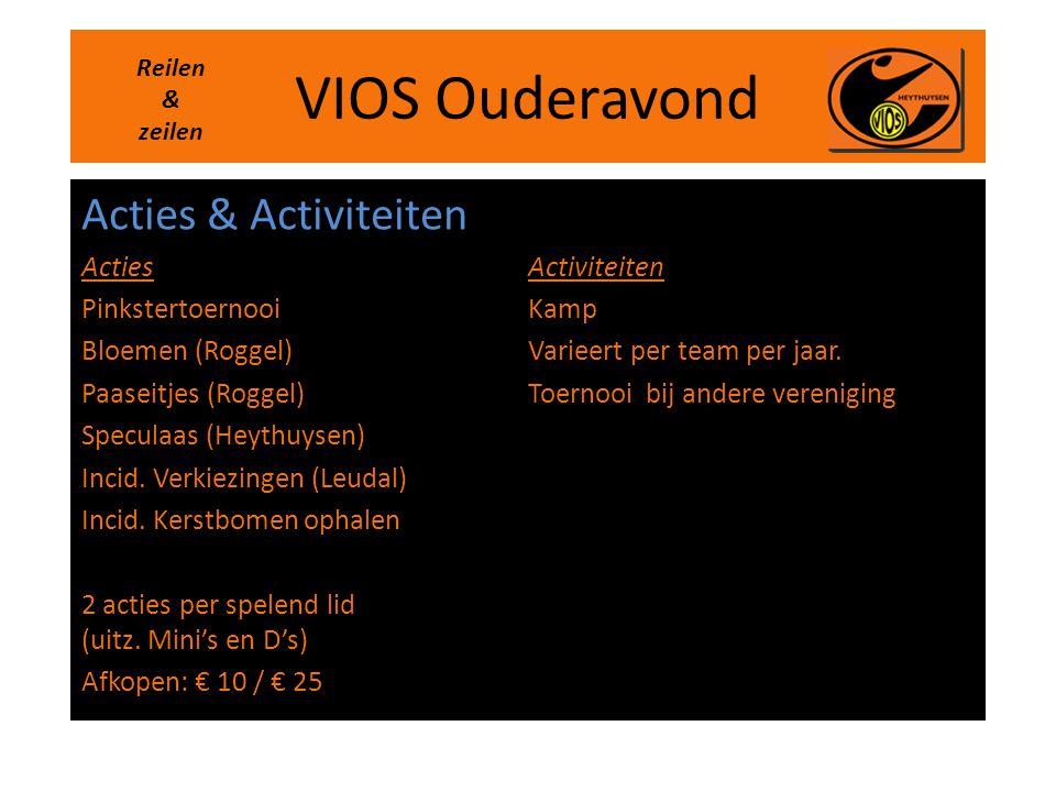 VIOS Ouderavond Acties & Activiteiten Acties Pinkstertoernooi Bloemen (Roggel) Paaseitjes (Roggel) Speculaas (Heythuysen) Incid. Verkiezingen (Leudal)