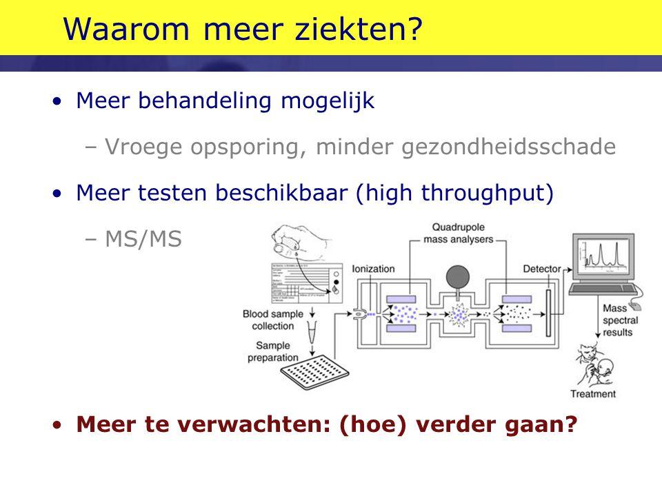 Waarom meer ziekten? •Meer behandeling mogelijk –Vroege opsporing, minder gezondheidsschade •Meer testen beschikbaar (high throughput) –MS/MS •Meer te