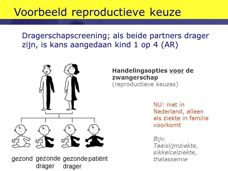 gezond patiënt gezonde drager gezonde drager Dragerschapscreening; als beide partners drager zijn, is kans aangedaan kind 1 op 4 (AR) Handelingsopties
