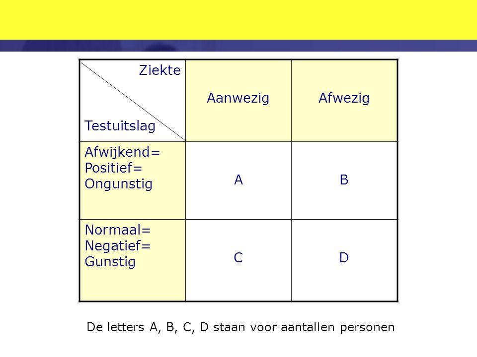Ziekte Testuitslag AanwezigAfwezig Afwijkend= Positief= Ongunstig AB Normaal= Negatief= Gunstig CD De letters A, B, C, D staan voor aantallen personen