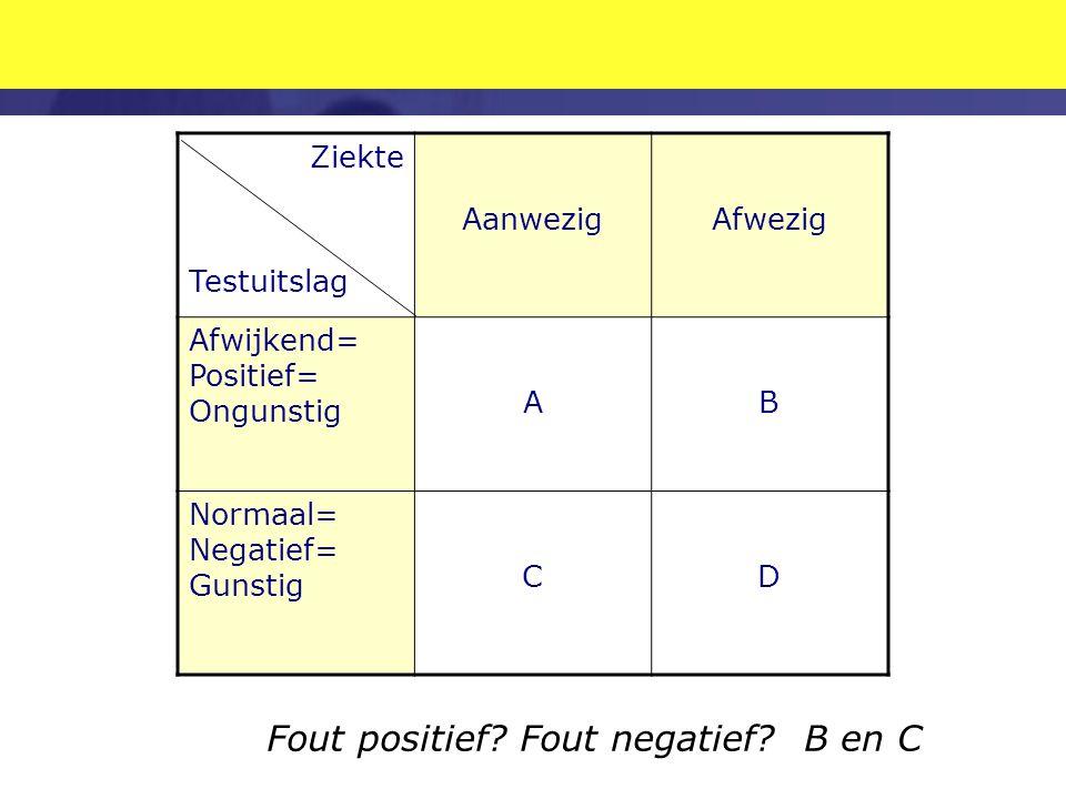 Ziekte Testuitslag AanwezigAfwezig Afwijkend= Positief= Ongunstig AB Normaal= Negatief= Gunstig CD Fout positief? Fout negatief?B en C