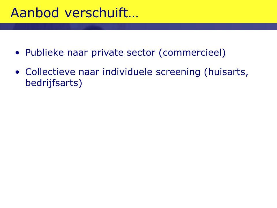 Aanbod verschuift… •Publieke naar private sector (commercieel) •Collectieve naar individuele screening (huisarts, bedrijfsarts)
