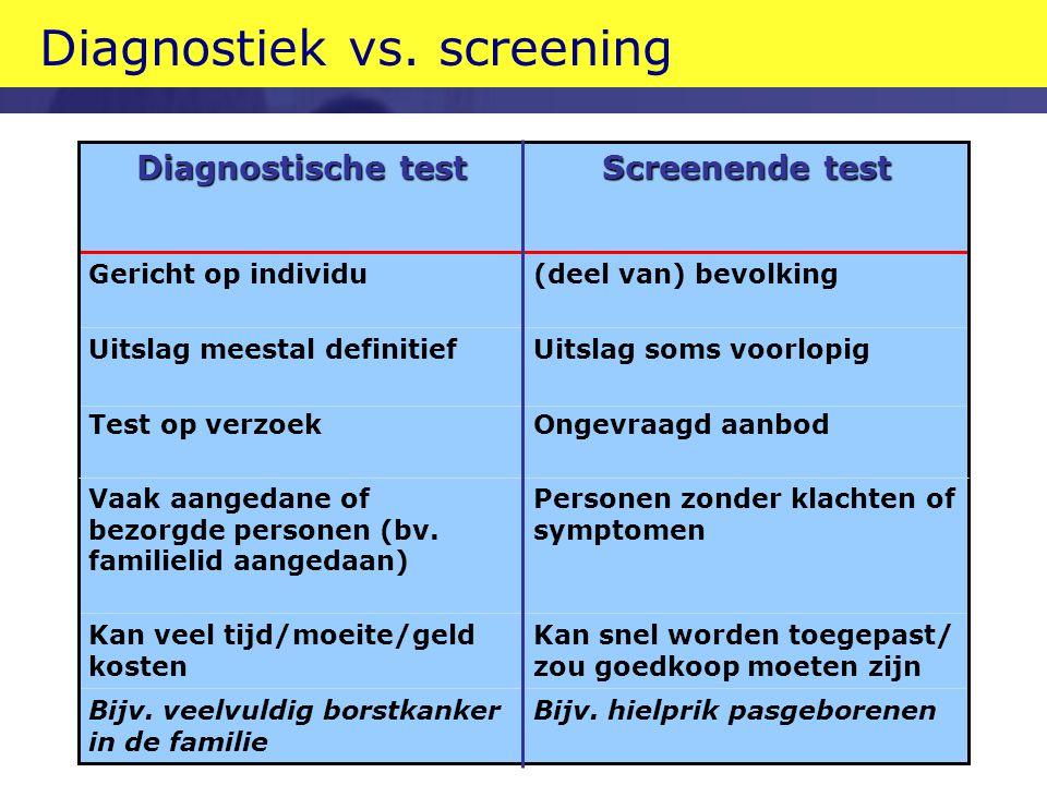 Nadelen: •Onnodige ongerustheid (vals positief) •Valse geruststelling (vals negatief) •Uitsluiting werk, verzekering •Geen test: schuldgevoelens, spijt Nadelen screening