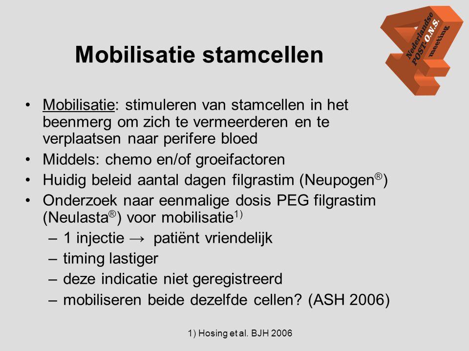 Mobilisatie stamcellen •Mobilisatie: stimuleren van stamcellen in het beenmerg om zich te vermeerderen en te verplaatsen naar perifere bloed •Middels: