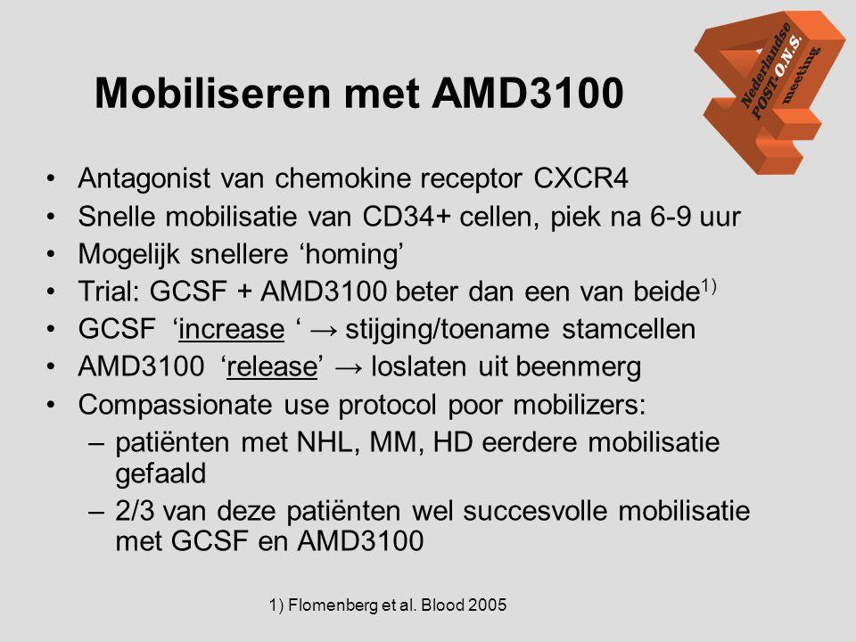 Mobiliseren met AMD3100 •Antagonist van chemokine receptor CXCR4 •Snelle mobilisatie van CD34+ cellen, piek na 6-9 uur •Mogelijk snellere 'homing' •Tr